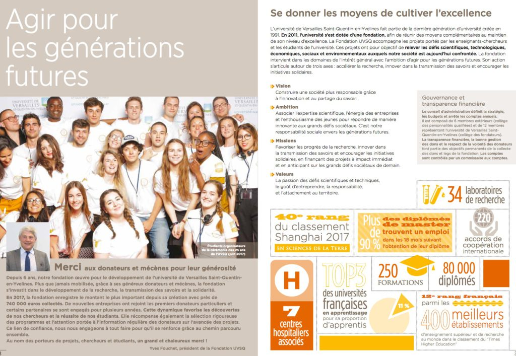 rapport Fondation UVSQ