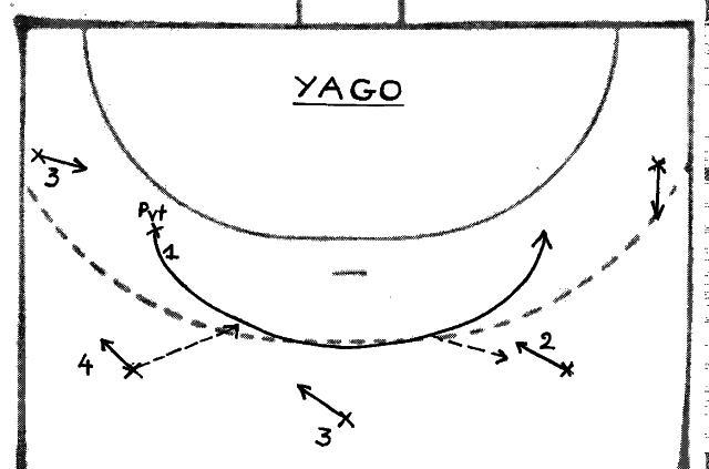 yago - croquis